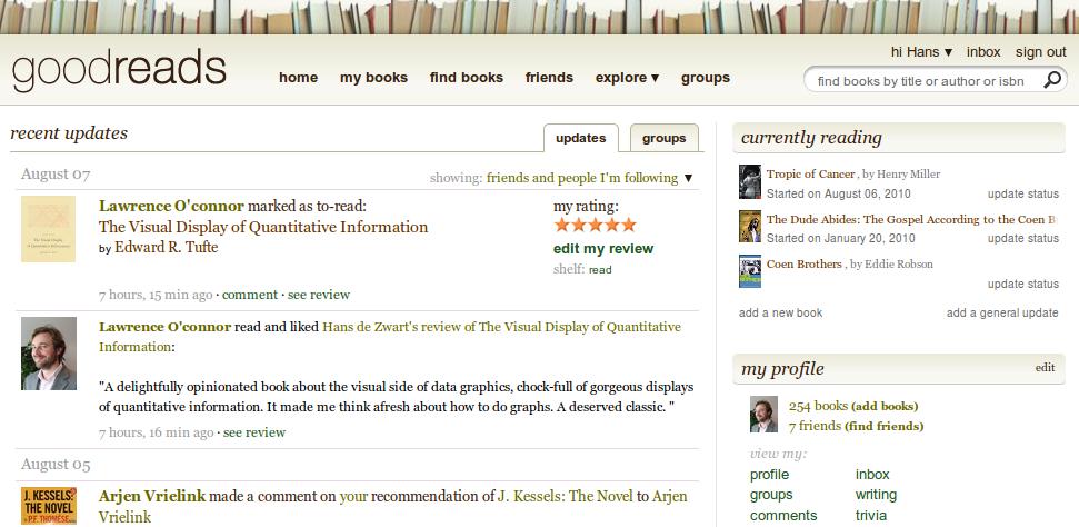 What Makes Goodreads a Great Website? – Medium Massage Goodreads