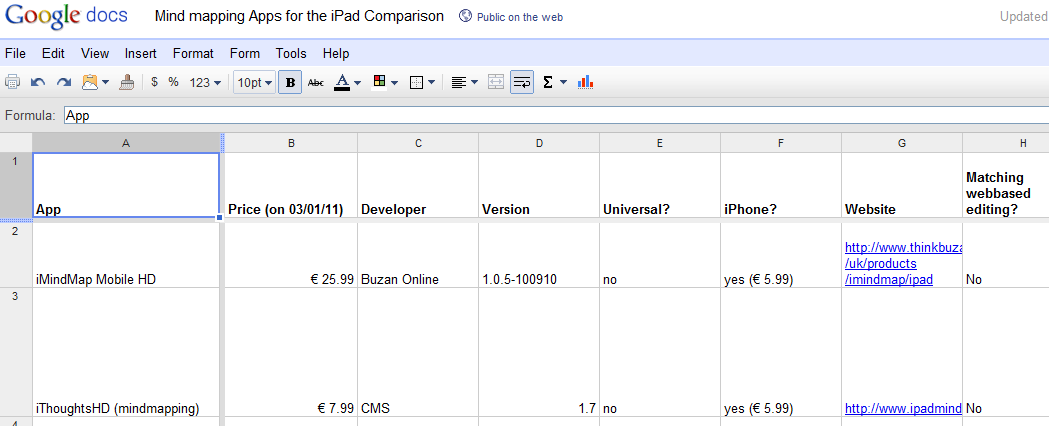 iPad mind mapping compared in a spreadsheet