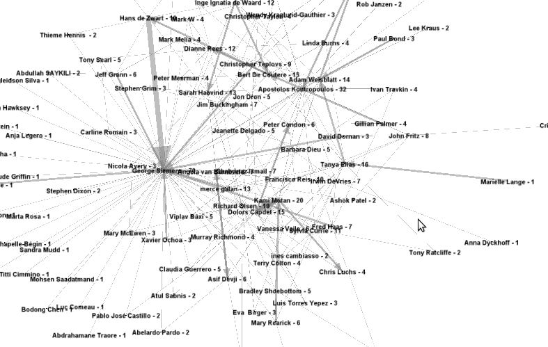 Week 1 forum relations in Gephi