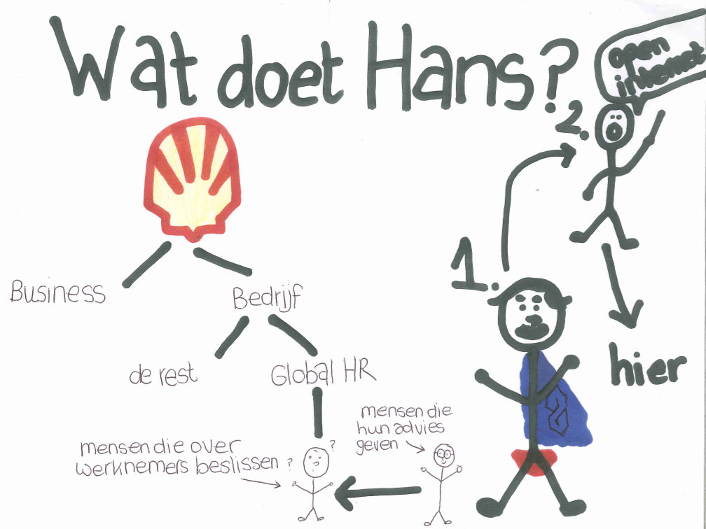 What does Hans do? (Click to enlarge)