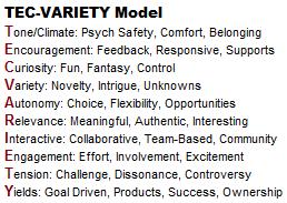 TEC-Variety Model